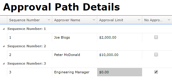 Special Project Path Listing