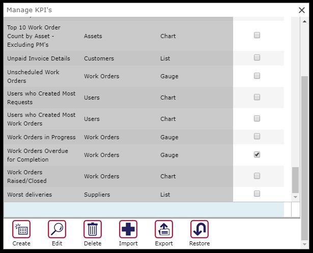 Crate new Dashboard KPI
