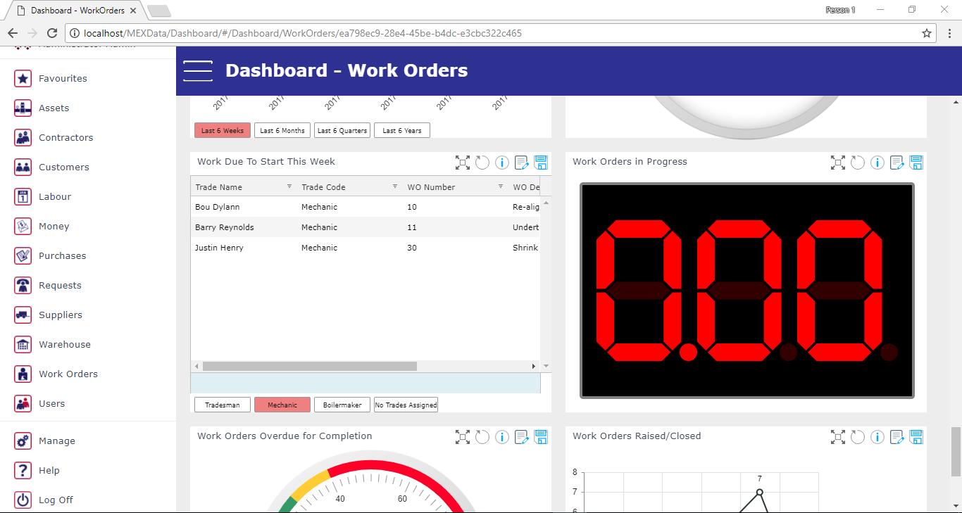 Dashboard Example
