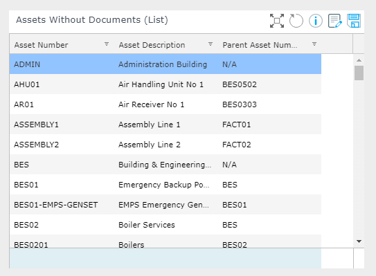 List KPI Example